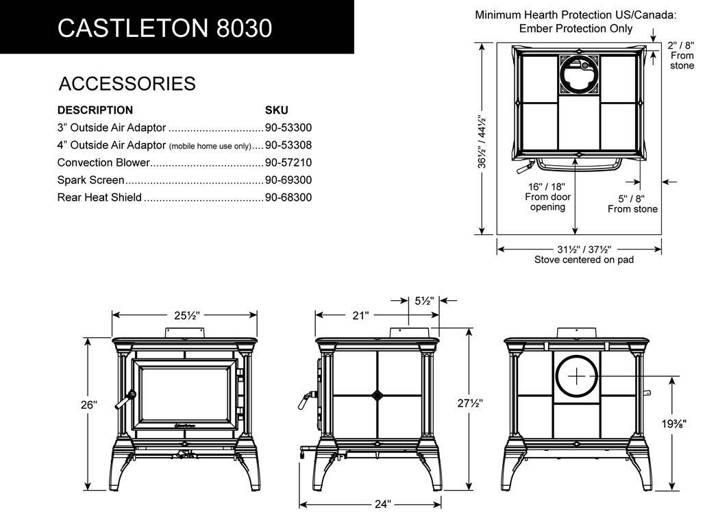 castleton2